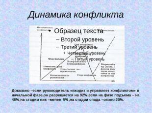 Динамика конфликта Доказано –если руководитель «входит и управляет конфликтом