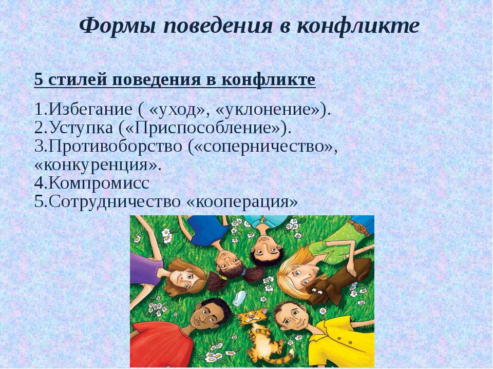 Формы поведения в конфликте 5 стилей поведения в конфликте 1.Избегание ( «ухо...