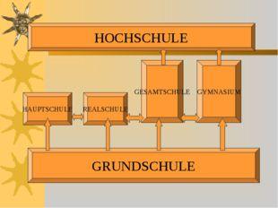 HAUPTSCHULE REALSCHULE GESAMTSCHULE GYMNASIUM GRUNDSCHULE HOCHSCHULE
