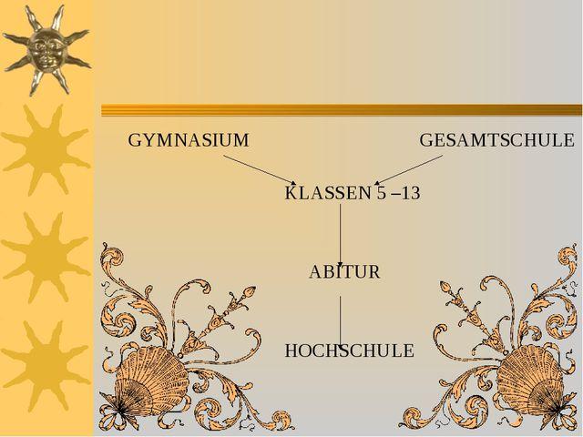 GYMNASIUMGESAMTSCHULE KLASSEN 5 –13 ABITUR HOCHSCHULE
