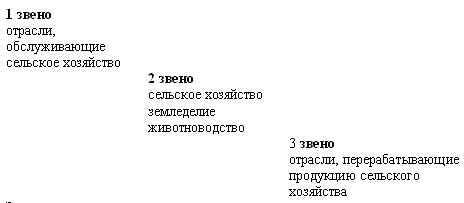 http://festival.1september.ru/articles/412552/img1.jpg