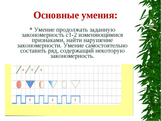 Основные умения: * Умение продолжать заданную закономерность с1-2 изменяющими...