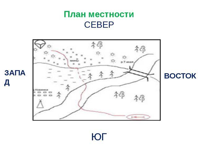 План местности СЕВЕР ЮГ ВОСТОК ЗАПАД