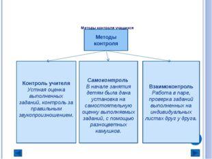 4. Закрепление изученного материала 4.1 Дифференциации звуков [Б]-[Б'] на пи