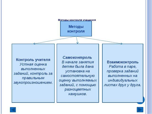 4. Закрепление изученного материала 4.1 Дифференциации звуков [Б]-[Б'] на пи...