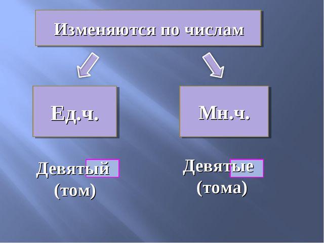 Изменяются по числам Ед.ч. Мн.ч. Девятый (том) Девятые (тома)