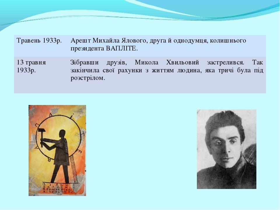 Травень 1933р.Арешт Михайла Ялового, друга й однодумця, колишнього президент...