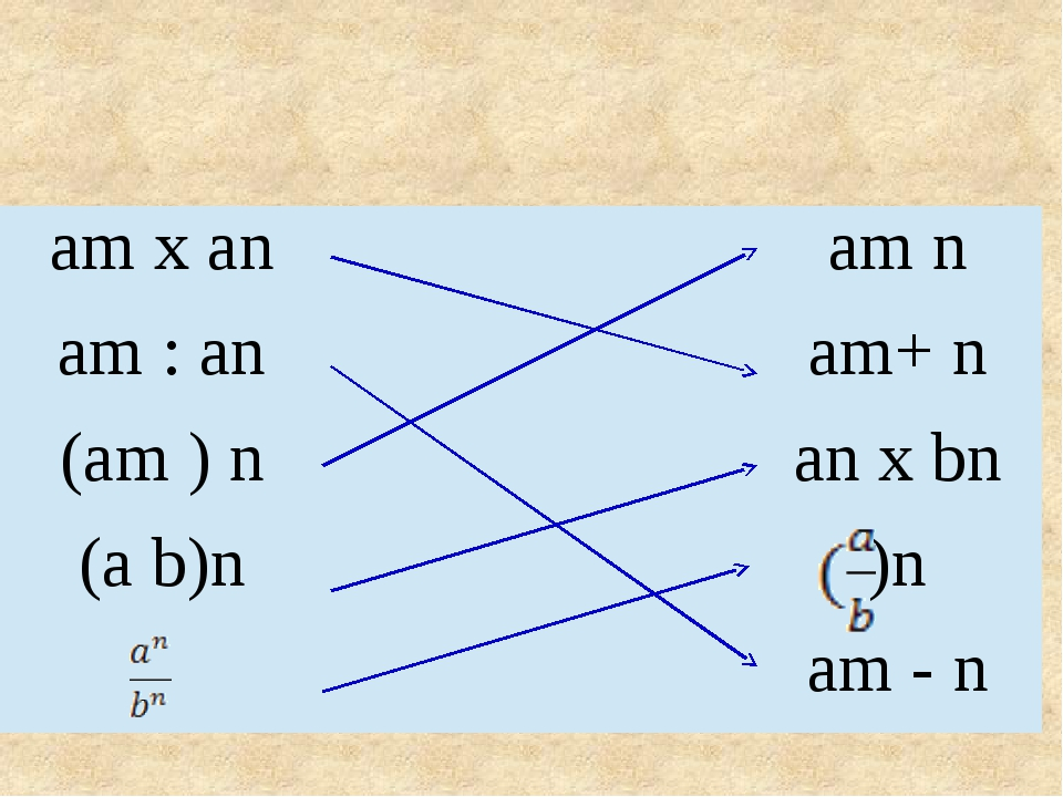 amx an am n am: an am+ n (am)n anx bn (a b)n )n am - n