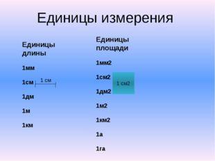 Единицы измерения Единицы длины 1мм 1см 1дм 1м 1км Единицы площади 1мм2 1см2