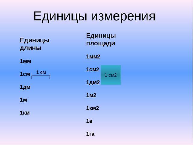 Единицы измерения Единицы длины 1мм 1см 1дм 1м 1км Единицы площади 1мм2 1см2...