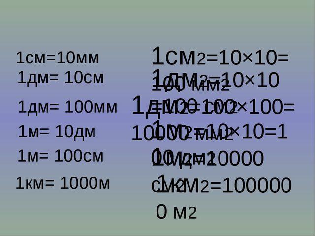 1см2=10×10=100 мм2 1дм2=10×10=100 см2 1дм2=100×100=10000 мм2 1м2=10×10=100 дм...