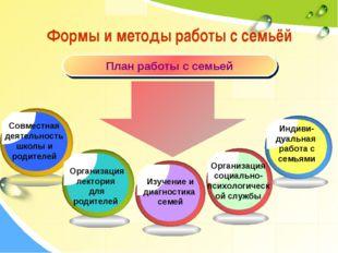 Формы и методы работы с семьёй План работы с семьей Организация социально-пси