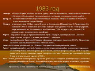 1983 год 2 января - в Мазари-Шарифе душманы похитили группу советских граждан