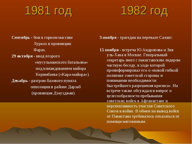 1981 год 1982 год Сентябрь - бои в горном массиве Луркох в провинции Фарах....
