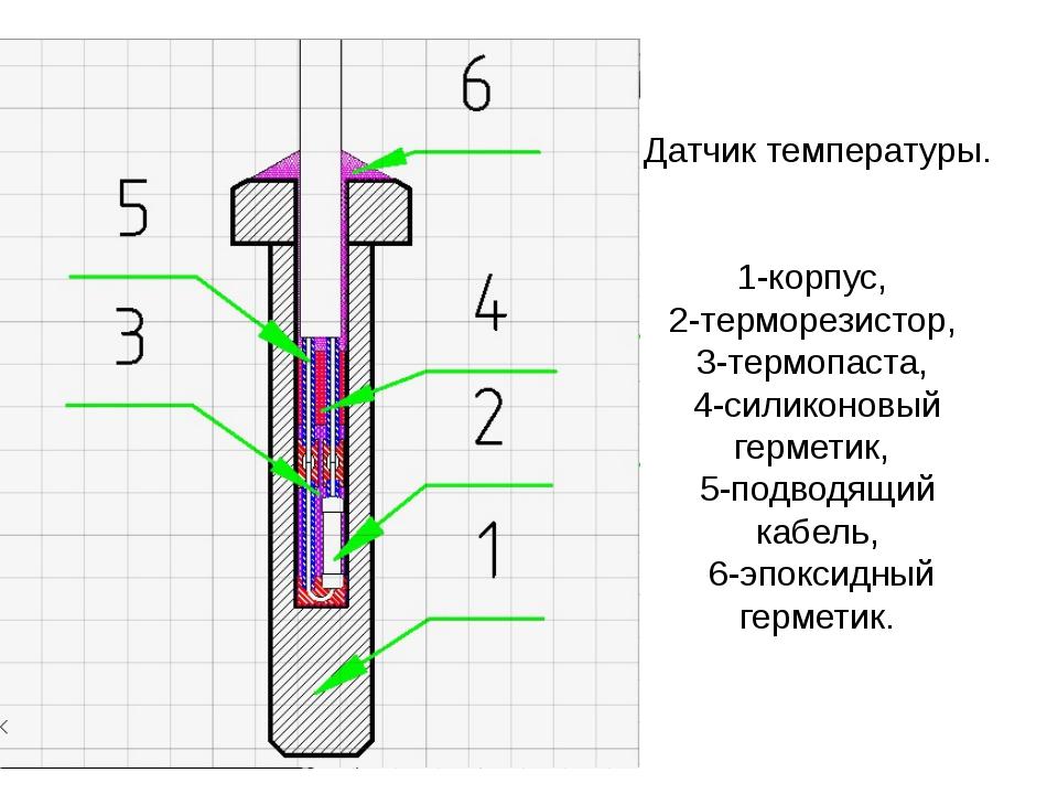 Датчик температуры. 1-корпус, 2-терморезистор, 3-термопаста, 4-силиконовый ге...