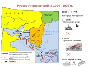 Русско-Японская война 1904 - 1905 гг. Порт-Артур Дальний К И Т А Й РОССИЯ К О