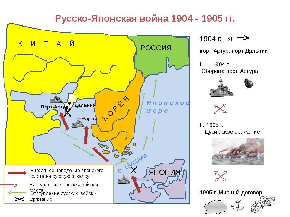 Русско-Японская война 1904 - 1905 гг. Порт-Артур Дальний К И Т А Й РОССИЯ К О...