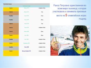 Раиса Петровна единственная во всем мире лыжница, которая участвовала и заним