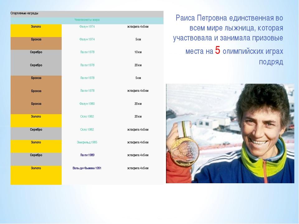 Раиса Петровна единственная во всем мире лыжница, которая участвовала и заним...