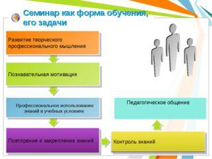 Семинар как форма обучения, его задачи Педагогическое общение Профессионально