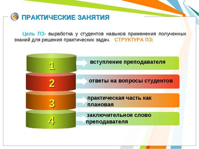 ПРАКТИЧЕСКИЕ ЗАНЯТИЯ 1 вступление преподавателя 2 3 ответы на вопросы студент...