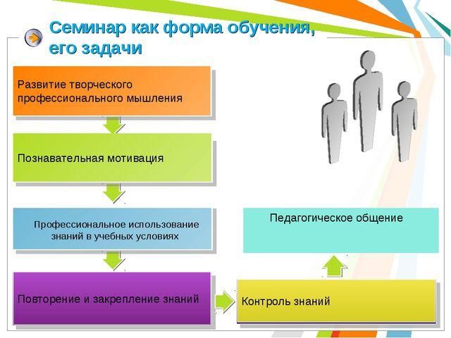 Семинар как форма обучения, его задачи Педагогическое общение Профессионально...