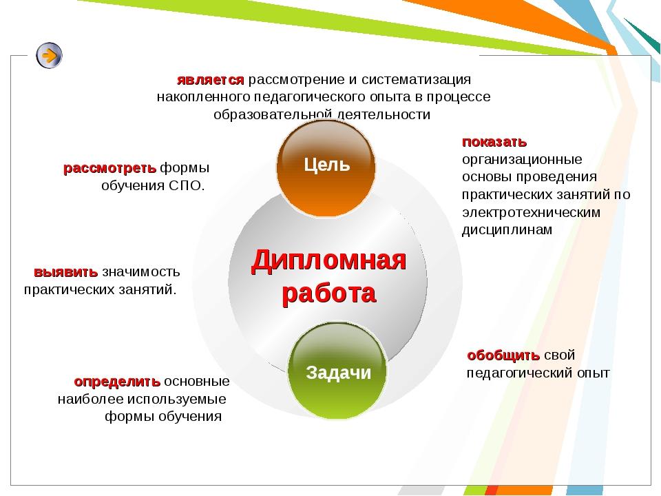 Дипломная работа является рассмотрение и систематизация накопленного педагоги...