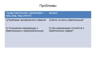Проблемы Существительное «проблема» + сущ. род.пад. (чего?) вопрос 1)Проблема