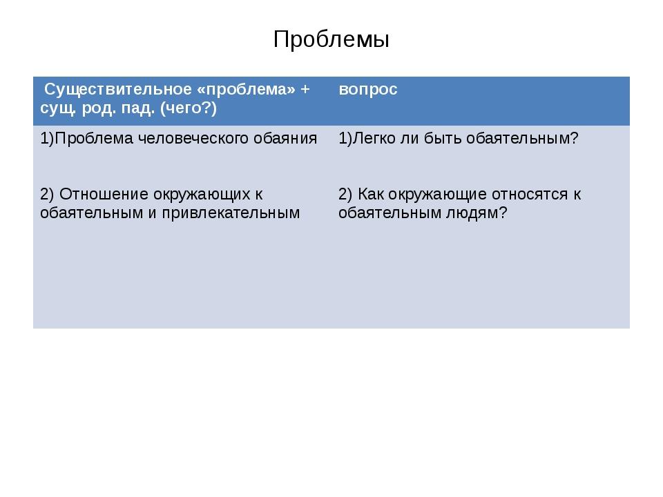 Проблемы Существительное «проблема» + сущ. род.пад. (чего?) вопрос 1)Проблема...