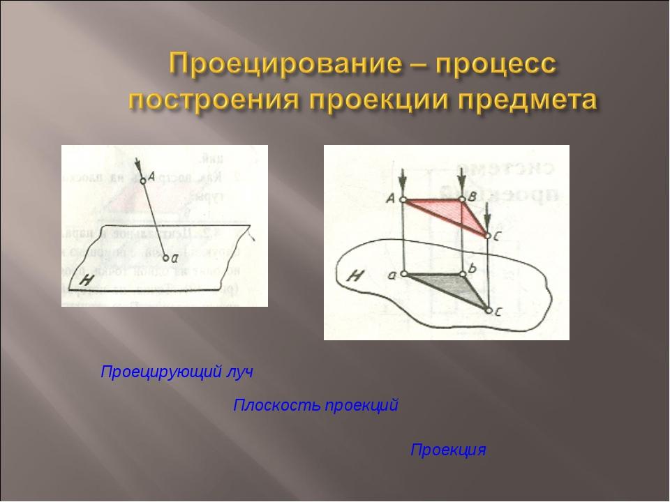 Проецирующий луч Проекция Плоскость проекций