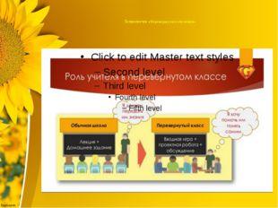 Технология «Перевернутого обучения» Модель «Перевернутый класс»
