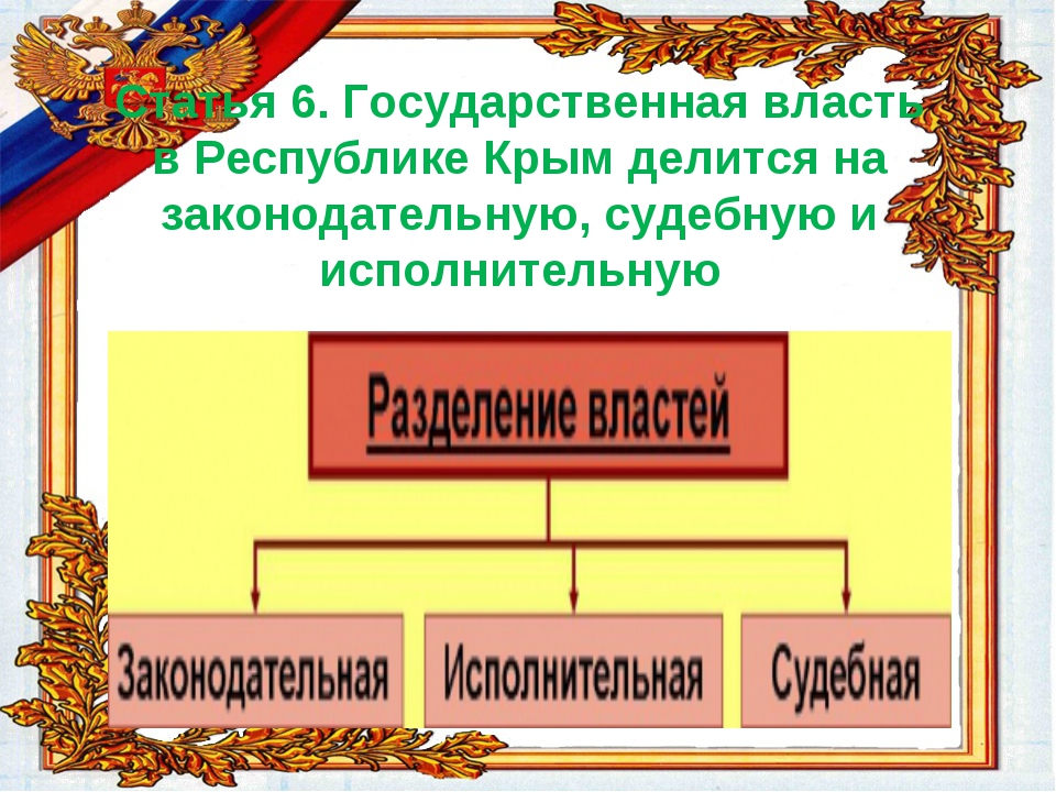 Статья 6. Государственная власть в Республике Крым делится на законодательную...