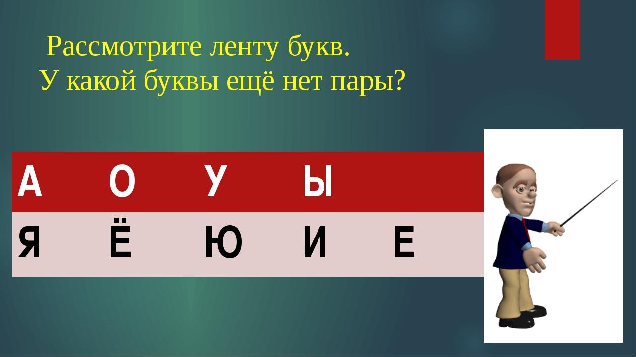 Рассмотрите ленту букв. У какой буквы ещё нет пары? А О У Ы Я Ё Ю И Е