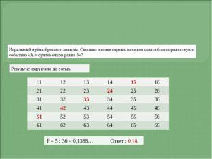 Р = 5 : 36 = 0,1388… Ответ : 0,14. Результат округлите до сотых. 11 12 13 14