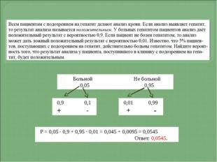 Больной Не больной 0,05 0,95 0,9 0,1 + - 0,01 0,99 + - Р = 0,05 · 0,9 + 0,95