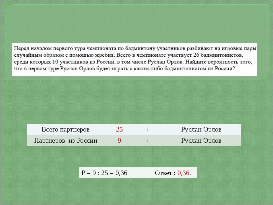 Р = 9 : 25 = 0,36 Ответ : 0,36. Всего партнеров 25 + Руслан Орлов Партнеров и...