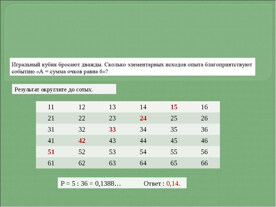 Р = 5 : 36 = 0,1388… Ответ : 0,14. Результат округлите до сотых. 11 12 13 14...