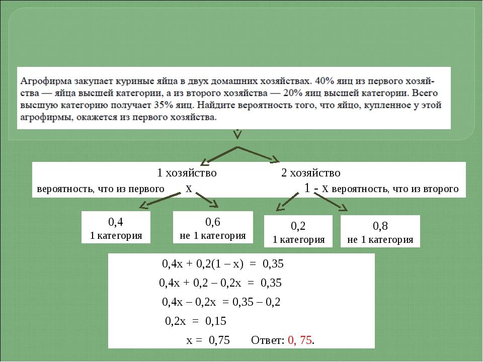 1 хозяйство 2 хозяйство вероятность, что из первого х 1 - х вероятность, что...
