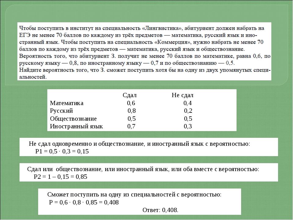Сдал Не сдал Математика 0,6 0,4 Русский 0,8 0,2 Обществознание 0,5 0,5 Иност...