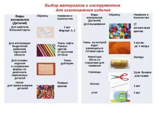 Выбор материалов и инструментов для изготовления изделия Виды материалов (Дет