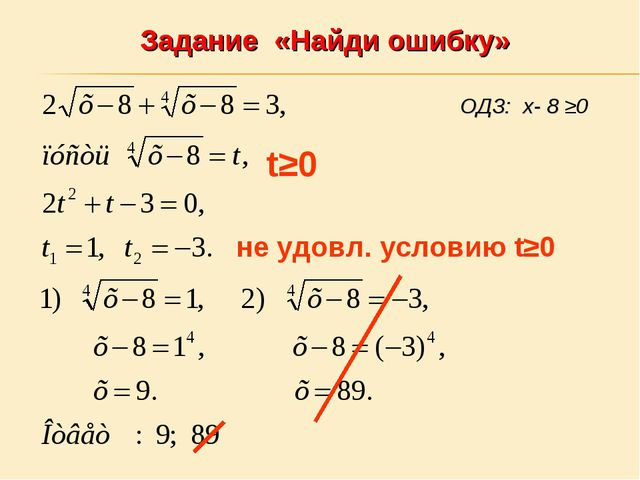 Задание «Найди ошибку» t≥0 не удовл. условию t≥0 ОДЗ: x- 8 ≥0