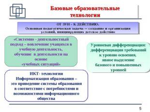 Базовые образовательные технологии ОТ ЗУН – К ДЕЙСТВИЮ. Основная педагогическ