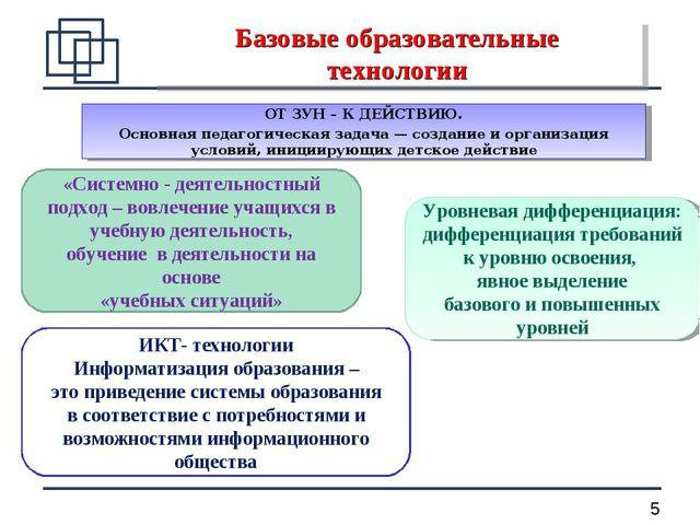 Базовые образовательные технологии ОТ ЗУН – К ДЕЙСТВИЮ. Основная педагогическ...