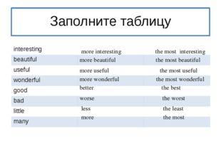Заполните таблицу more interesting the most interesting more beautiful the m