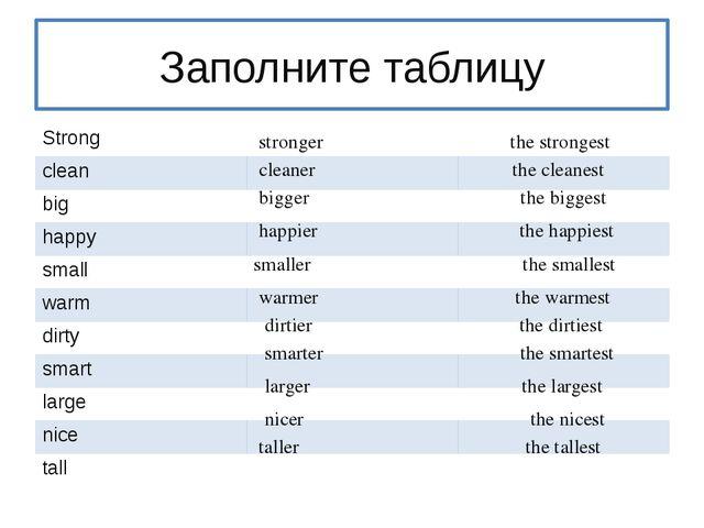 Заполните таблицу stronger the strongest cleaner the cleanest bigger the big...