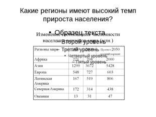 Какие регионы имеют высокий темп прироста населения?