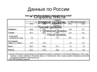 Данные по России