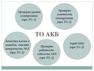 Проверка уровня электролита (при ТО-1) ТО АКБ Проверка работоспо-собности АК