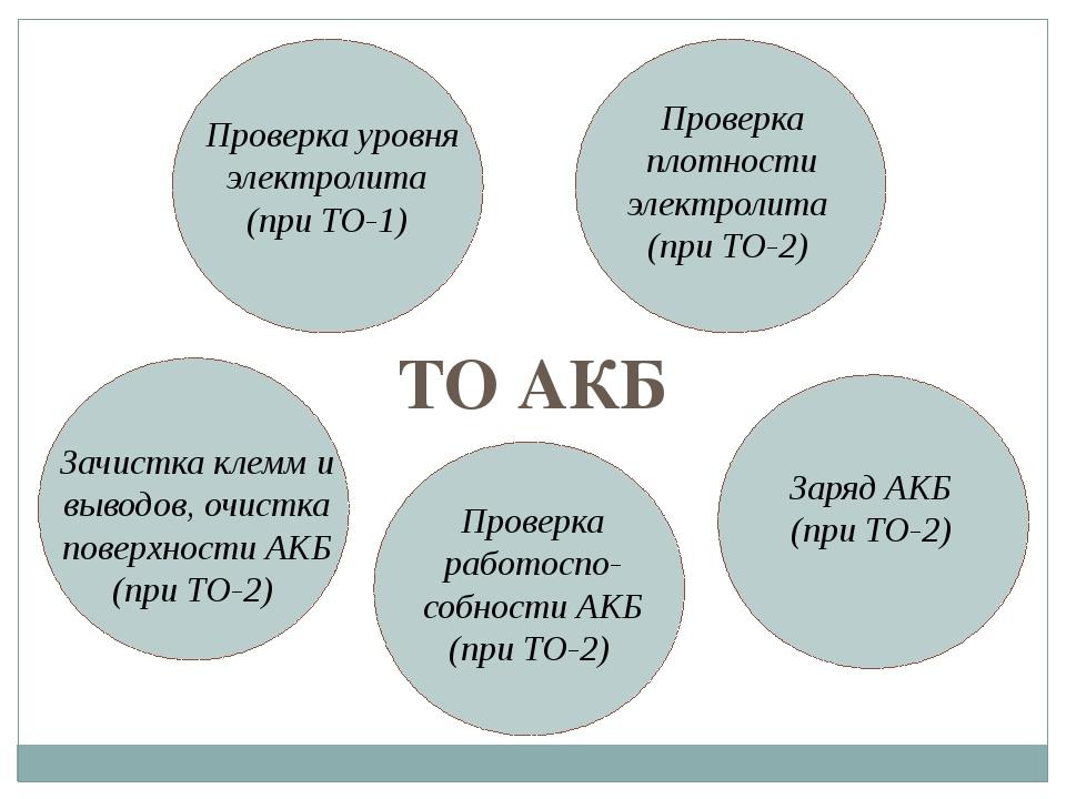 Проверка уровня электролита (при ТО-1) ТО АКБ Проверка работоспо-собности АК...