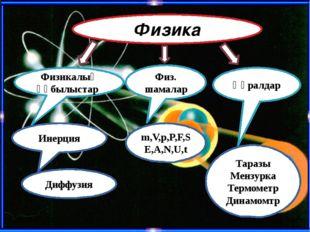 Физикалық құбылыстар Инерция Диффузия Физ. шамалар m,V,p,P,F,SE,A,N,U,t Құрал